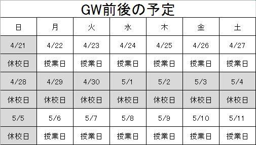 Gw前後の予定